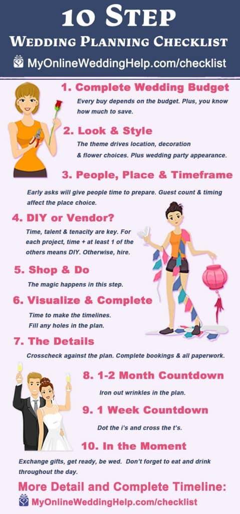 10 Step Wedding Planning Checklist