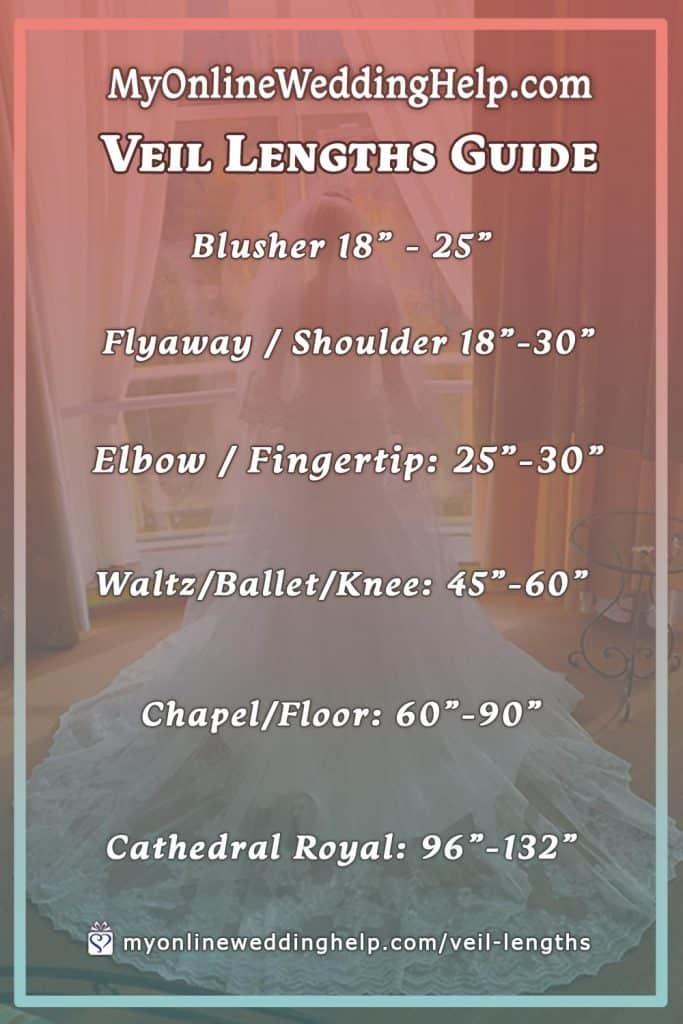 Wedding Veil Lengths Guide. Different lengths shown for blusher, flyaway or shoulder, elbow or fingertip, waltz ballet or knee, chapel or floor, and cathedral or royal wedding veils.